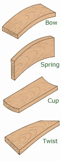 type of woods for furniture. Fixes For Warped Wood On Furniture Type Of Woods